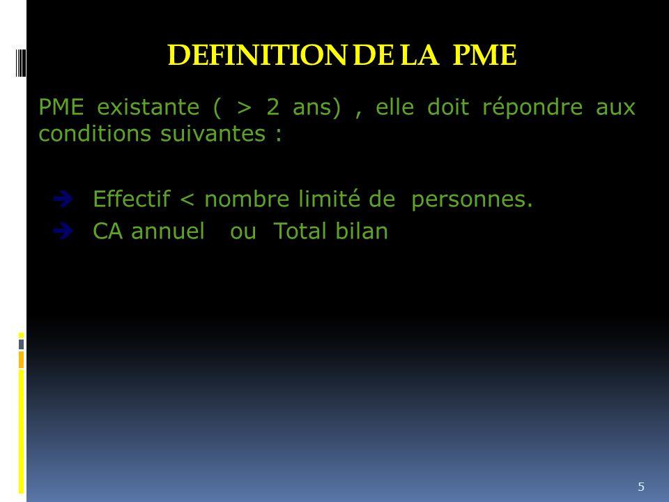 DEFINITION DE LA PME PME existante ( > 2 ans) , elle doit répondre aux conditions suivantes : Effectif < nombre limité de personnes.