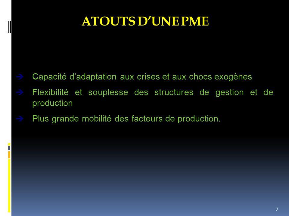 ATOUTS D'UNE PME Capacité d'adaptation aux crises et aux chocs exogènes. Flexibilité et souplesse des structures de gestion et de production.