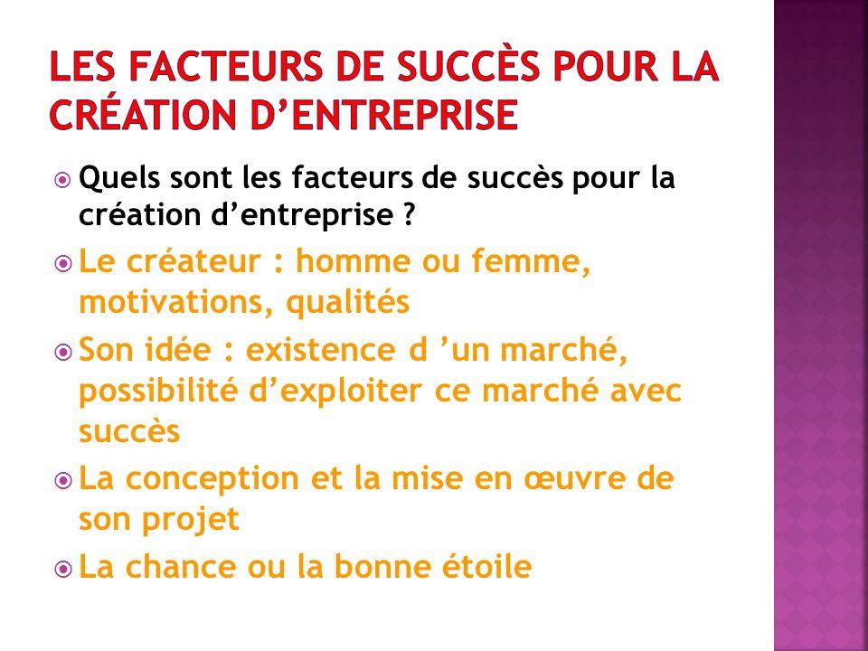 Les facteurs de succès pour la création d'entreprise
