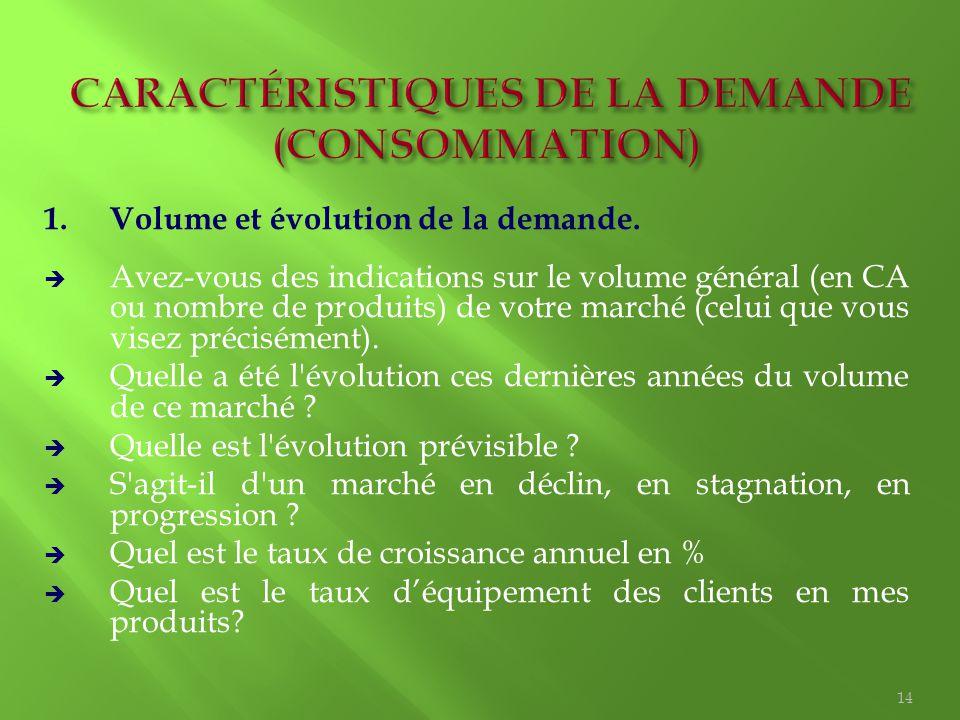 CARACTÉRISTIQUES DE LA DEMANDE (CONSOMMATION)
