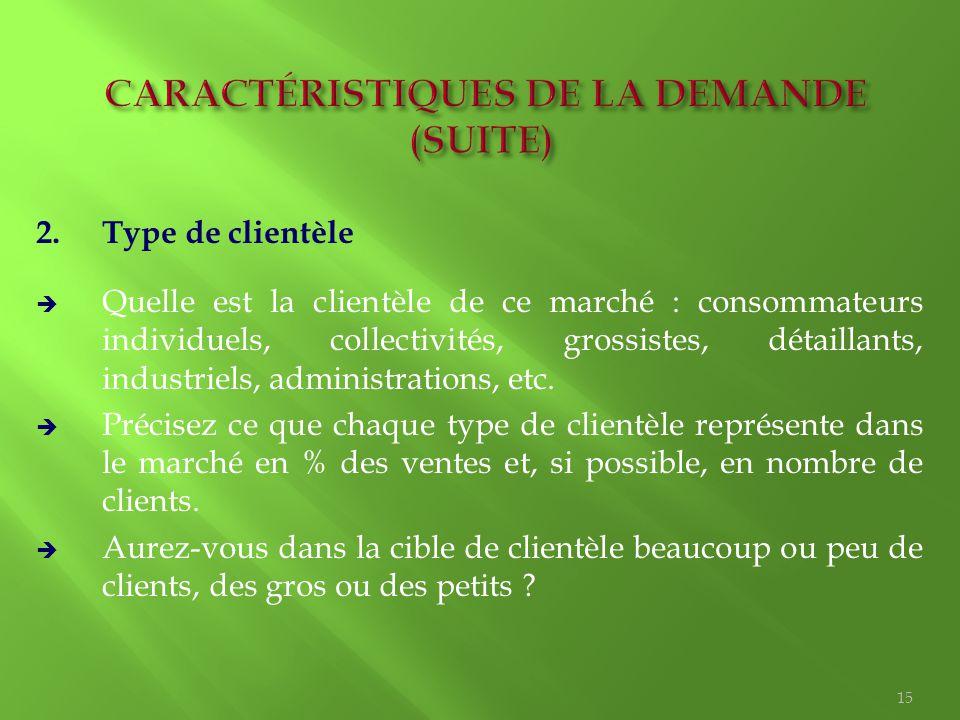CARACTÉRISTIQUES DE LA DEMANDE (SUITE)