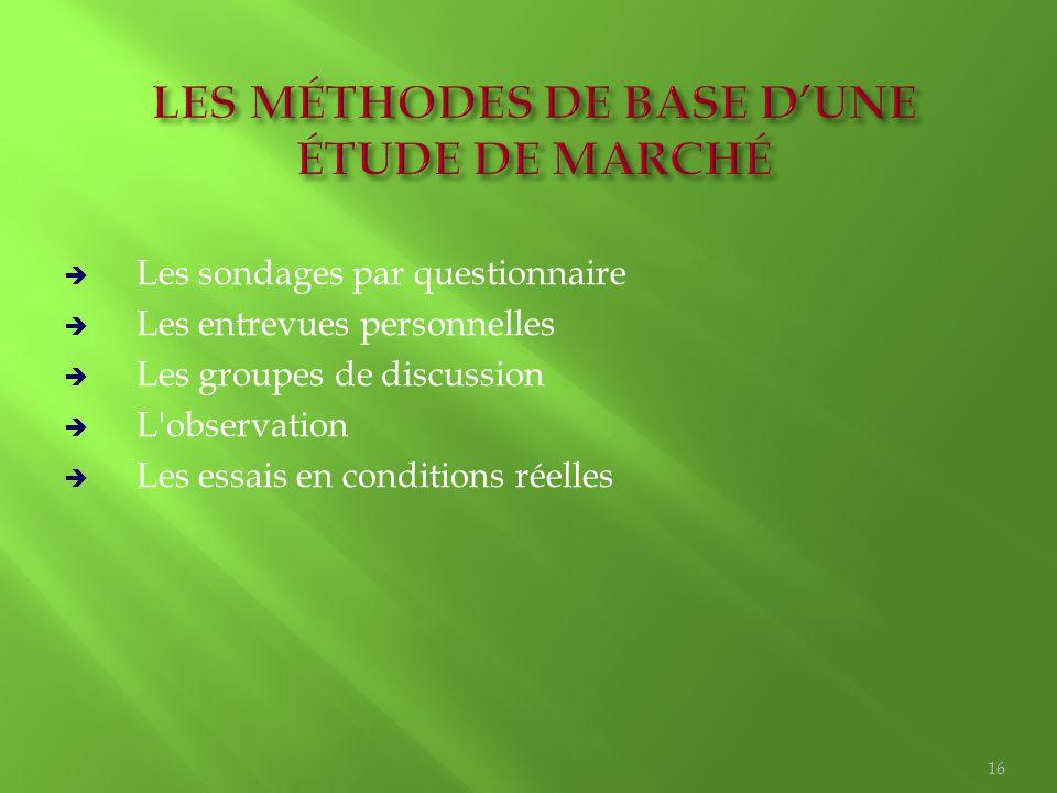 LES MÉTHODES DE BASE D'UNE ÉTUDE DE MARCHÉ