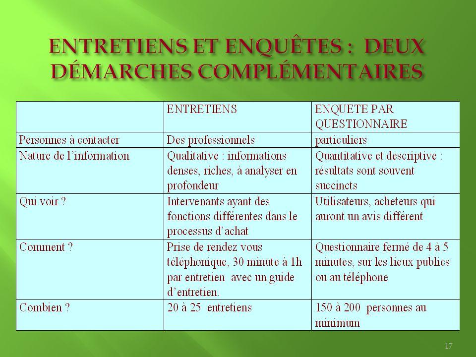 ENTRETIENS ET ENQUÊTES : DEUX DÉMARCHES COMPLÉMENTAIRES