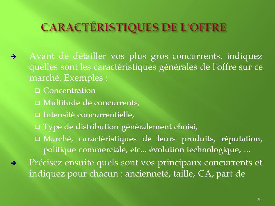 CARACTÉRISTIQUES DE L OFFRE