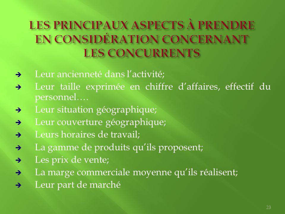 LES PRINCIPAUX ASPECTS À PRENDRE EN CONSIDÉRATION CONCERNANT LES CONCURRENTS