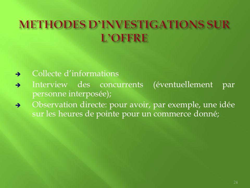 METHODES D'INVESTIGATIONS SUR L'OFFRE