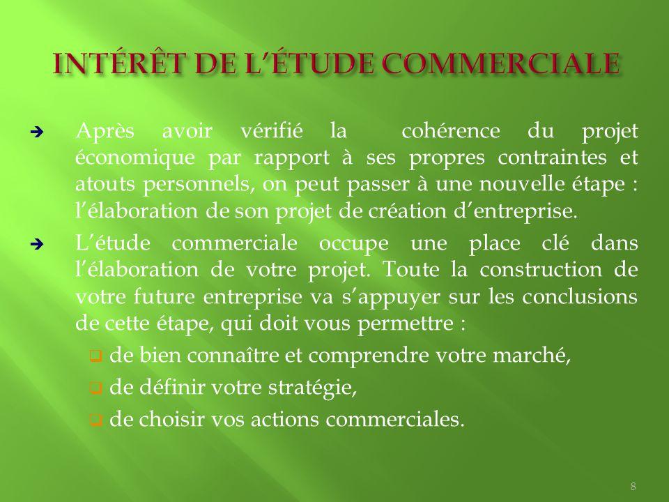 INTÉRÊT DE L'ÉTUDE COMMERCIALE