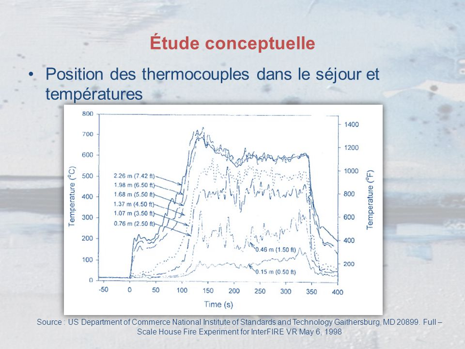 Étude conceptuelle Position des thermocouples dans le séjour et températures.