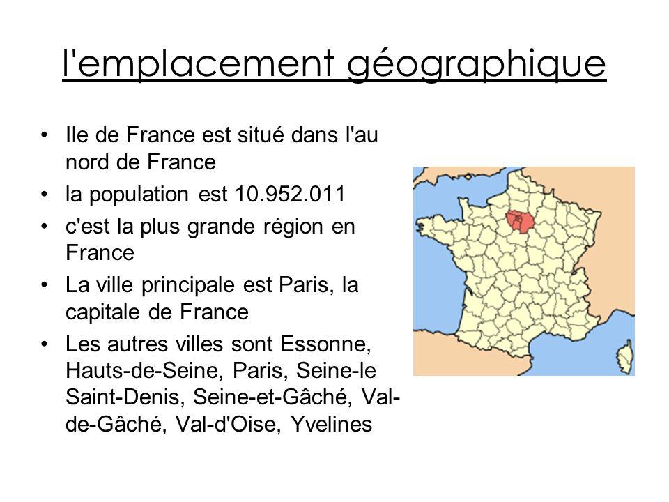 l emplacement géographique