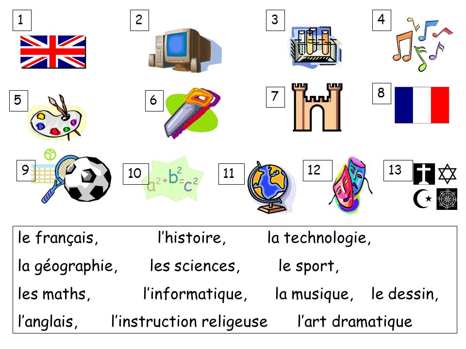 le français, l'histoire, la technologie,