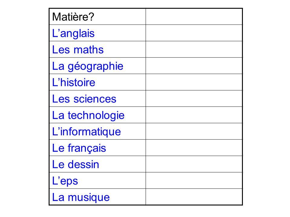 Matière L'anglais. Les maths. La géographie. L'histoire. Les sciences. La technologie. L'informatique.