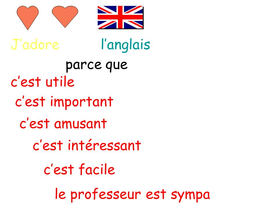 J'adore l'anglais. parce que. c'est utile. c'est important. c'est amusant. c'est intéressant. c'est facile.