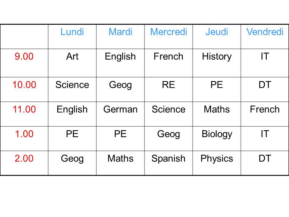 Lundi Mardi. Mercredi. Jeudi. Vendredi. 9.00. Art. English. French. History. IT. 10.00. Science.