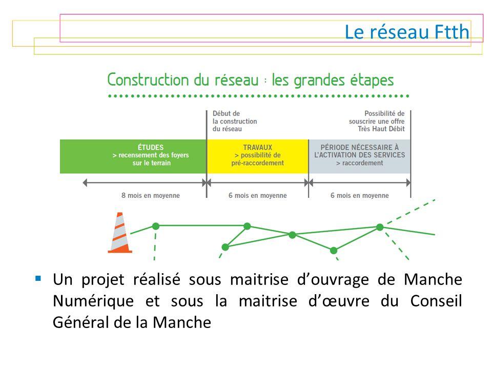 Le réseau Ftth Un projet réalisé sous maitrise d'ouvrage de Manche Numérique et sous la maitrise d'œuvre du Conseil Général de la Manche.