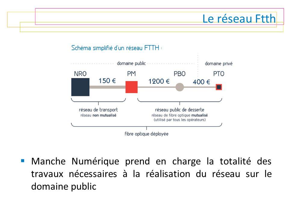 Le réseau Ftth Manche Numérique prend en charge la totalité des travaux nécessaires à la réalisation du réseau sur le domaine public.