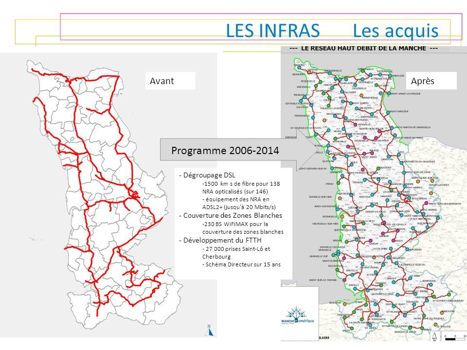 LES INFRAS Les acquis Programme 2006-2014 Avant Après Dégroupage DSL