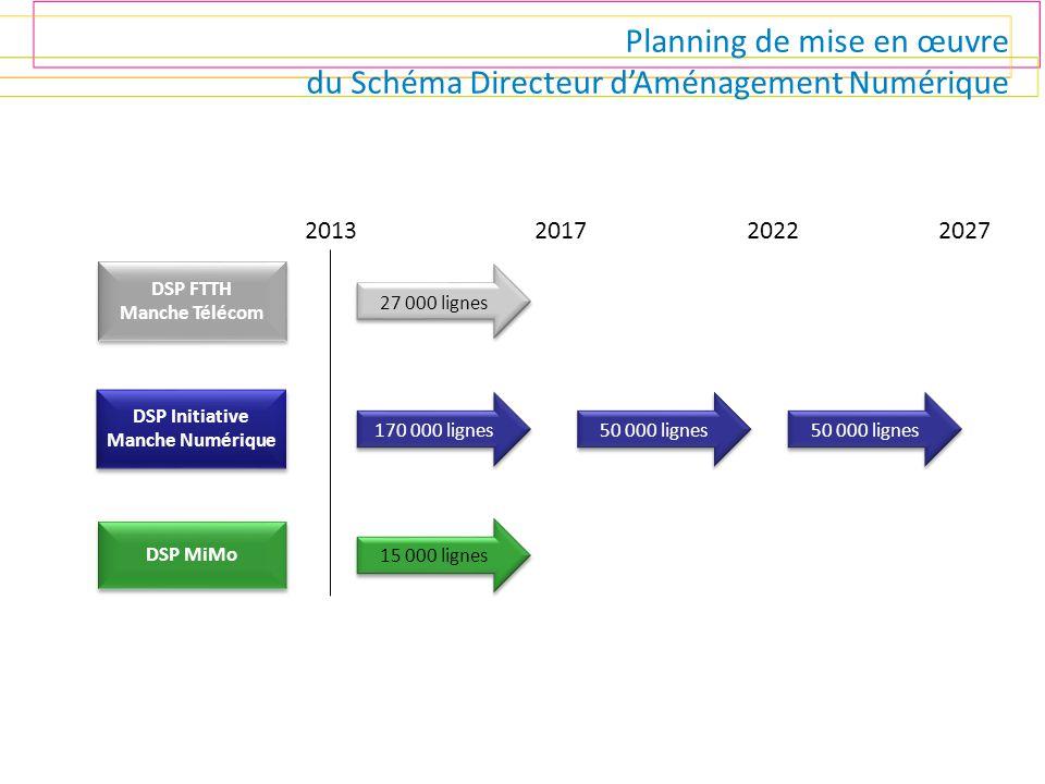 Planning de mise en œuvre du Schéma Directeur d'Aménagement Numérique