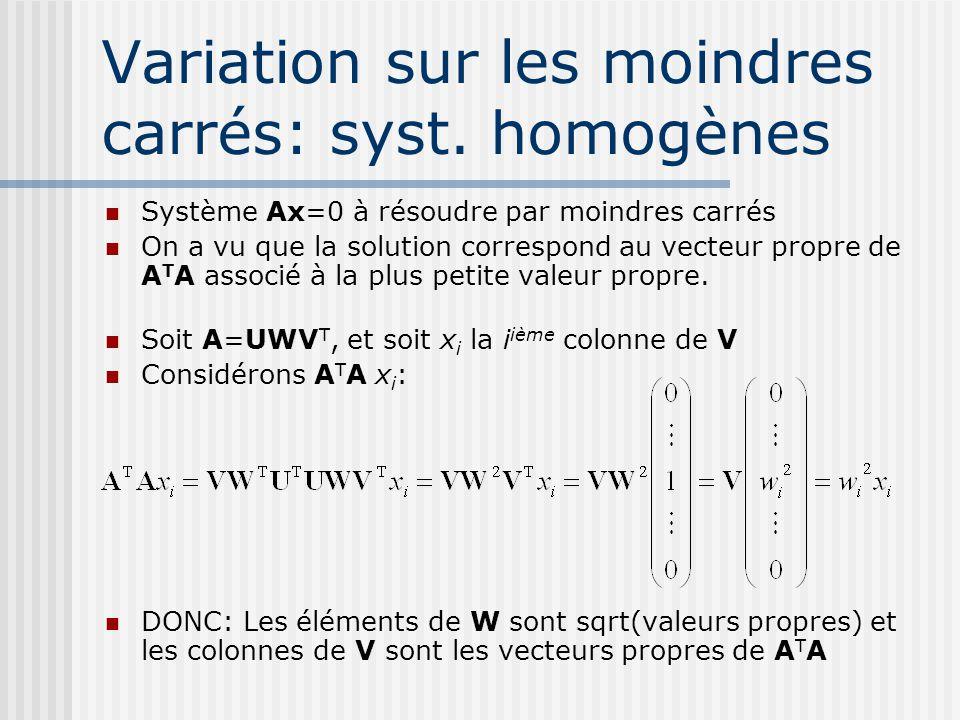 Variation sur les moindres carrés: syst. homogènes