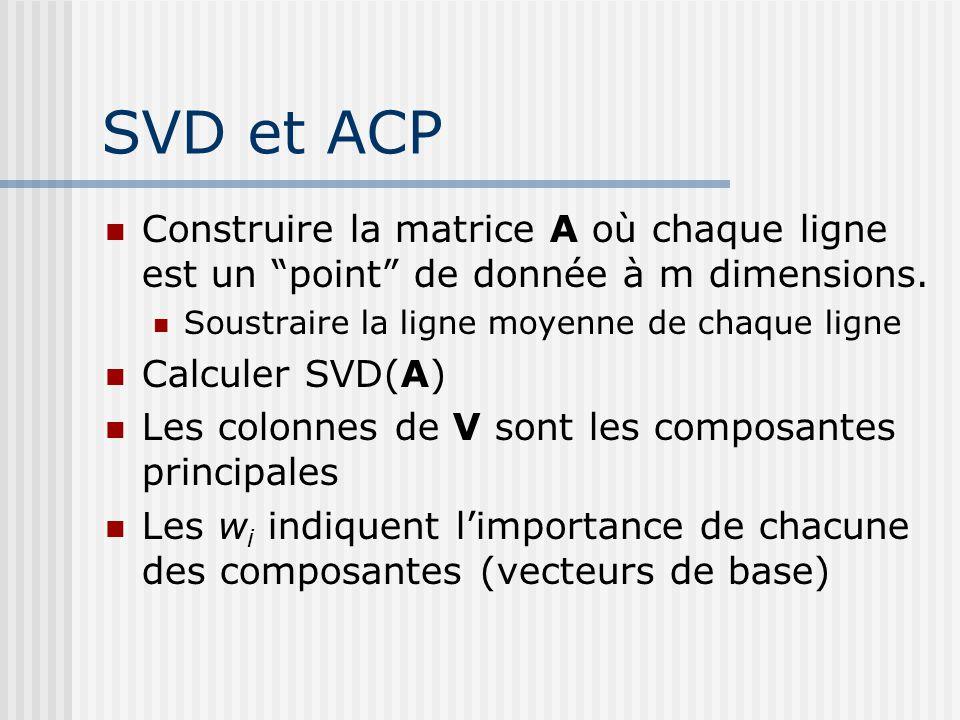 SVD et ACP Construire la matrice A où chaque ligne est un point de donnée à m dimensions. Soustraire la ligne moyenne de chaque ligne.