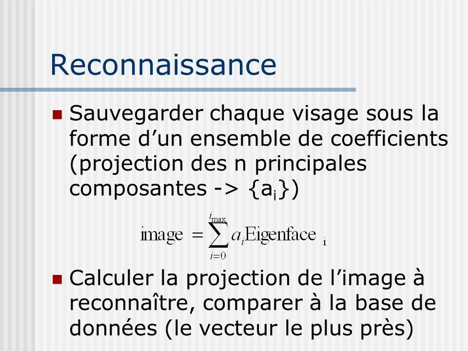 Reconnaissance Sauvegarder chaque visage sous la forme d'un ensemble de coefficients (projection des n principales composantes -> {ai})