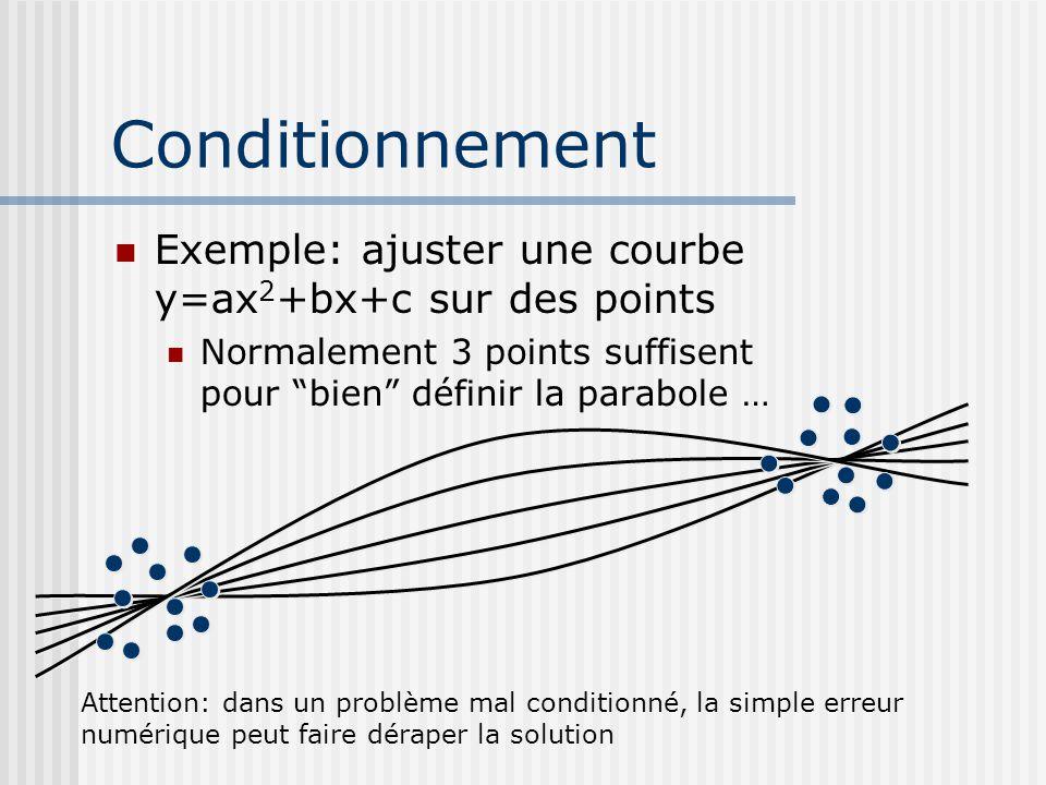 Conditionnement Exemple: ajuster une courbe y=ax2+bx+c sur des points