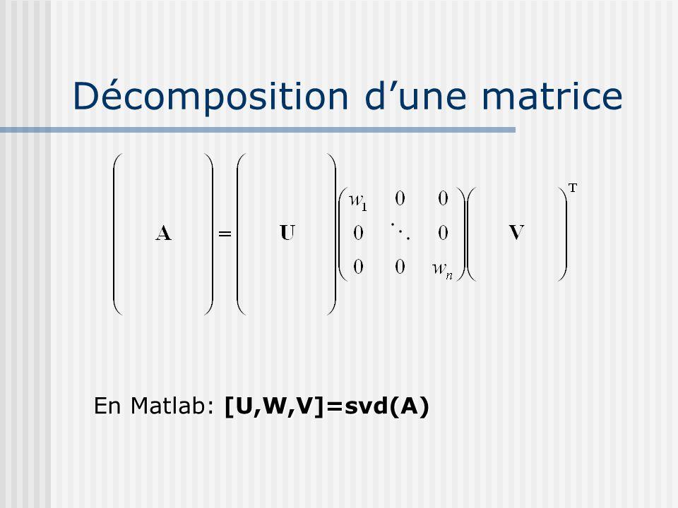 Décomposition d'une matrice