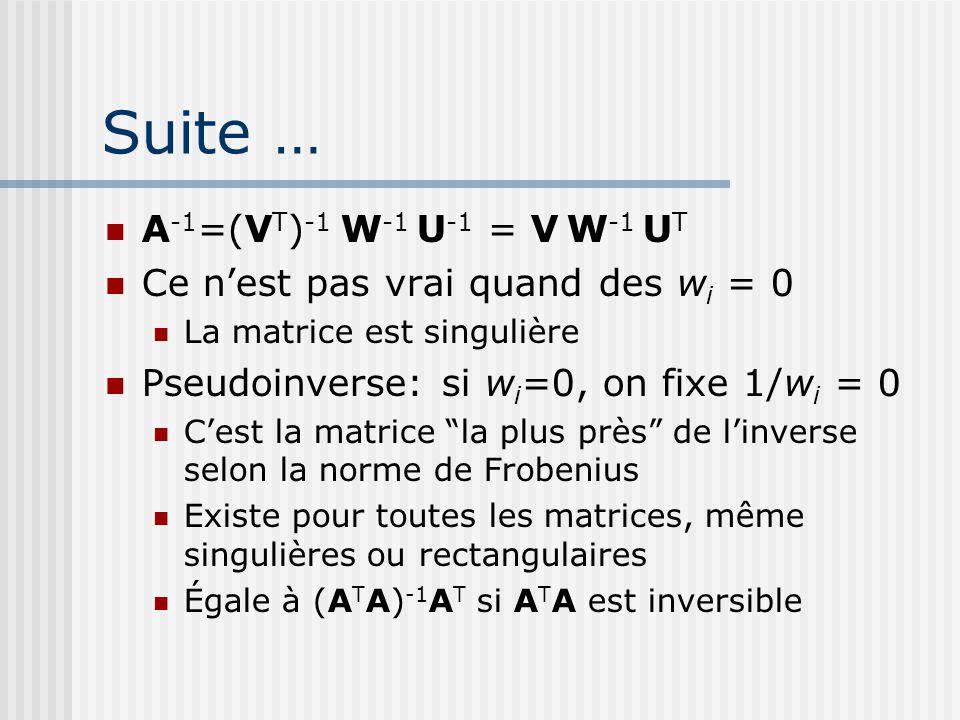 Suite … A-1=(VT)-1 W-1 U-1 = V W-1 UT