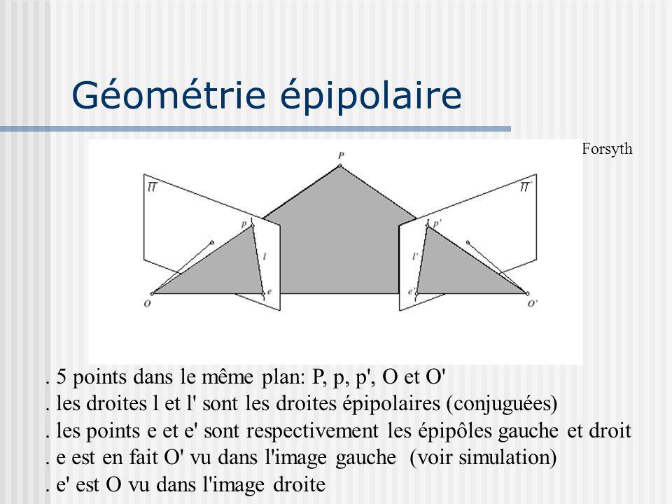 Géométrie épipolaire D G