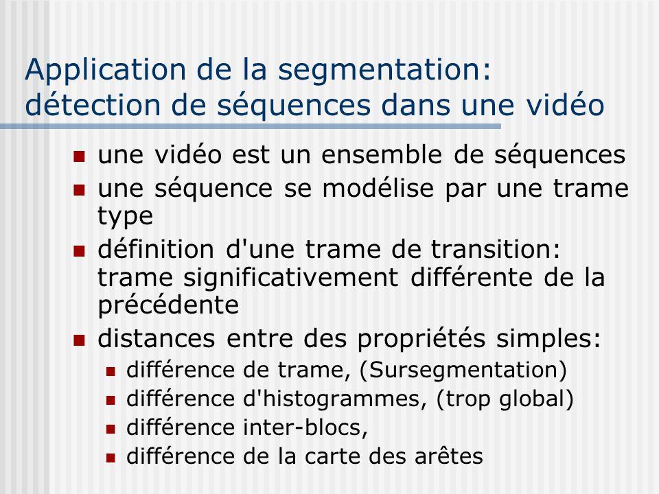 Application de la segmentation: détection de séquences dans une vidéo