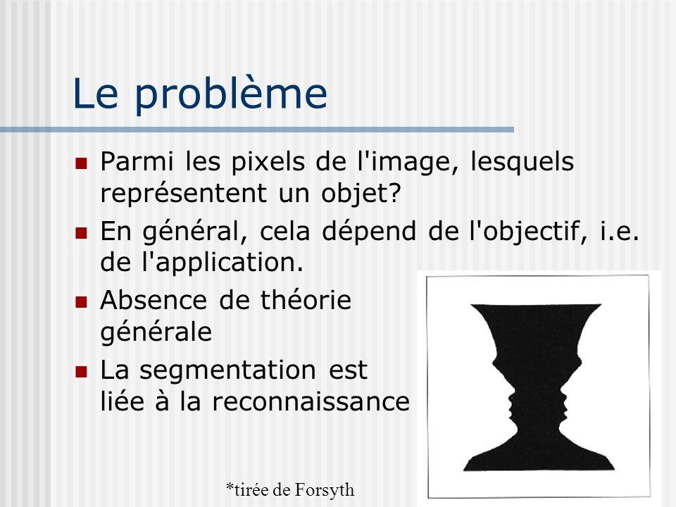 Le problème Parmi les pixels de l image, lesquels représentent un objet En général, cela dépend de l objectif, i.e. de l application.