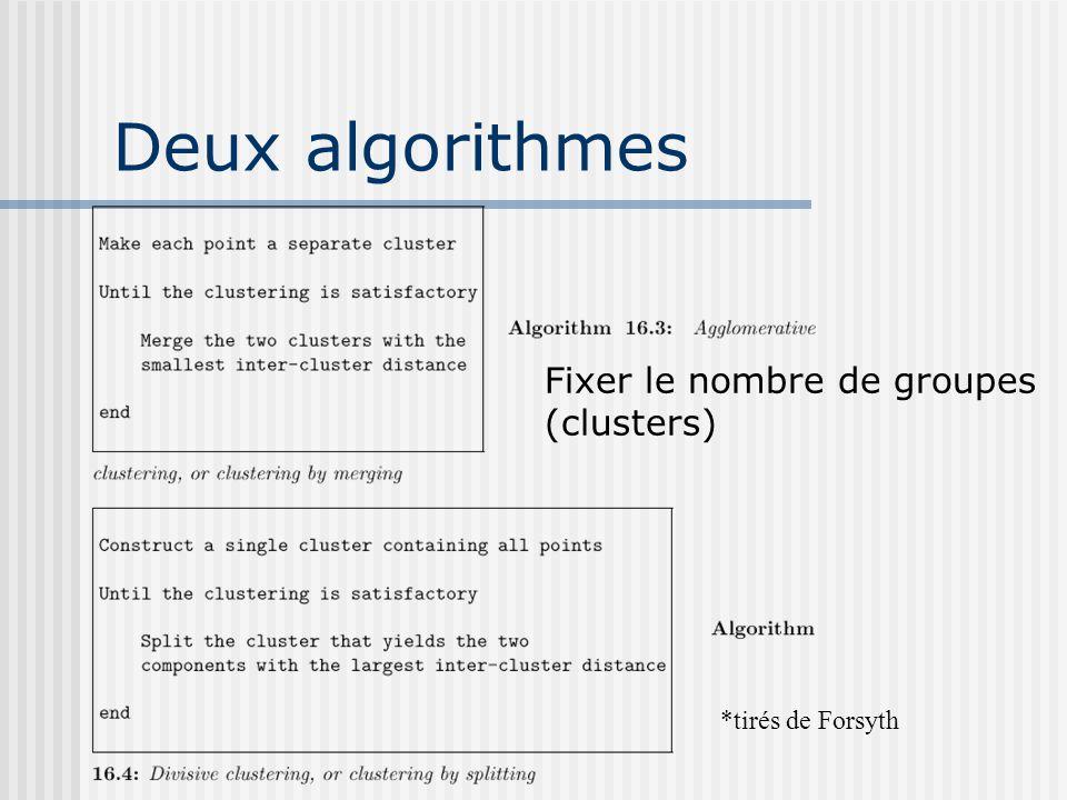 Deux algorithmes Fixer le nombre de groupes (clusters)