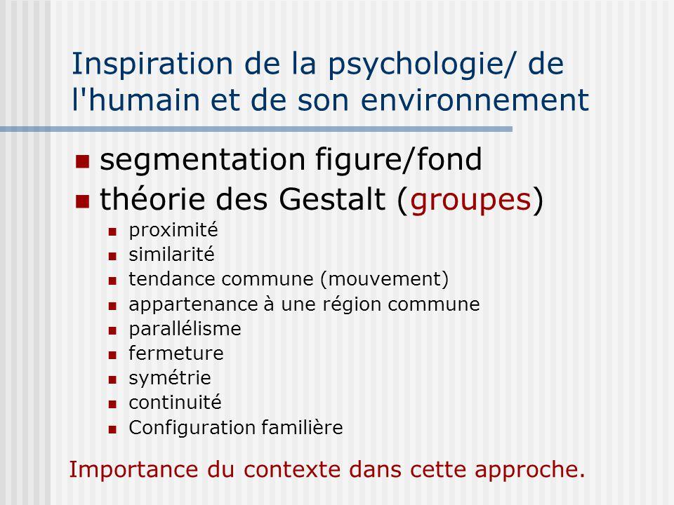 Inspiration de la psychologie/ de l humain et de son environnement