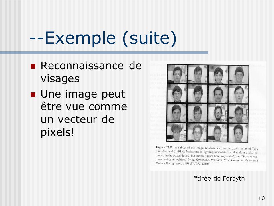 --Exemple (suite) Reconnaissance de visages