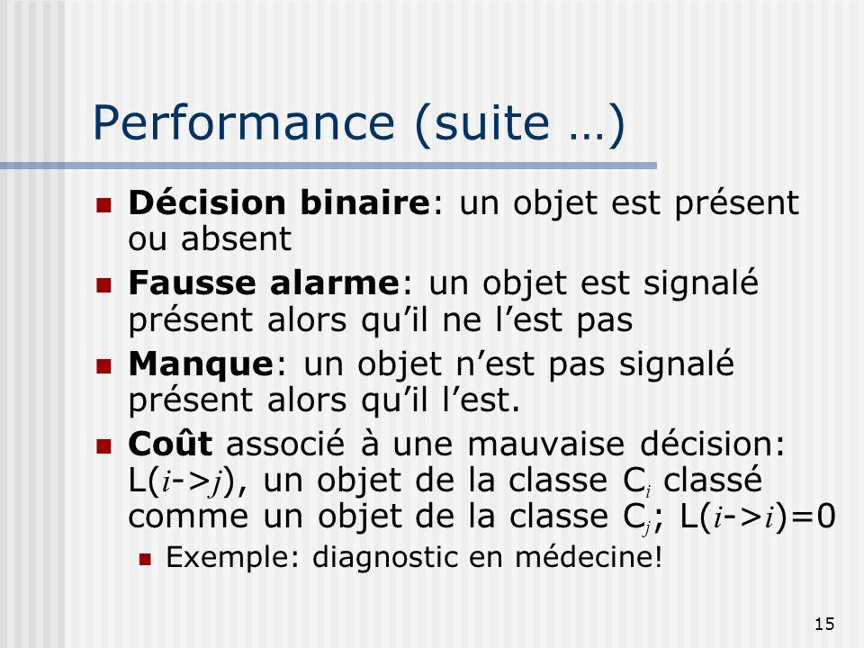 Performance (suite …) Décision binaire: un objet est présent ou absent