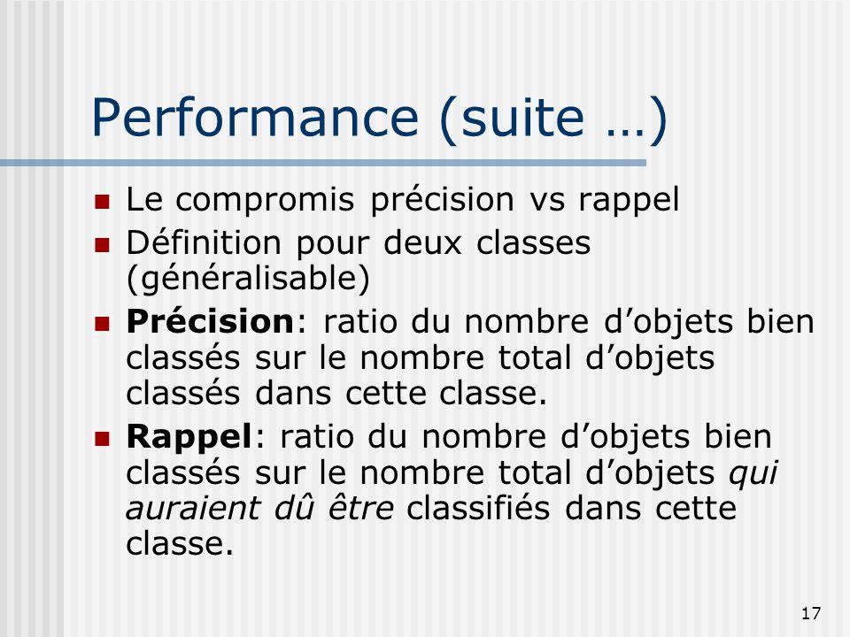 Performance (suite …) Le compromis précision vs rappel