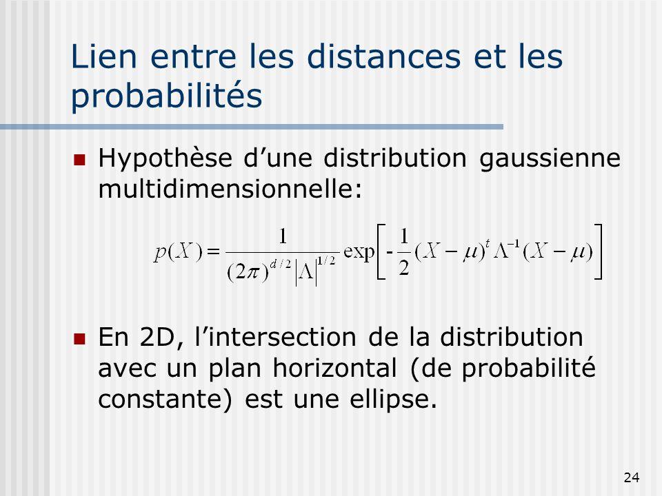 Lien entre les distances et les probabilités