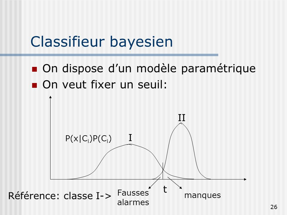 Classifieur bayesien On dispose d'un modèle paramétrique