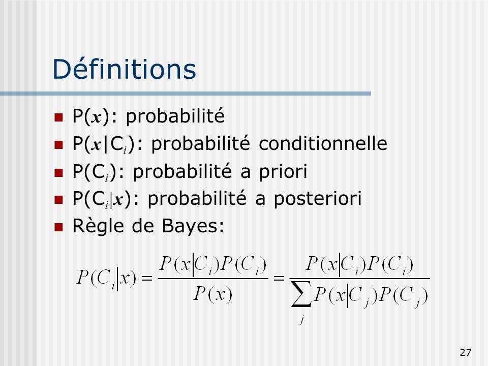 Définitions P(x): probabilité P(x|Ci): probabilité conditionnelle