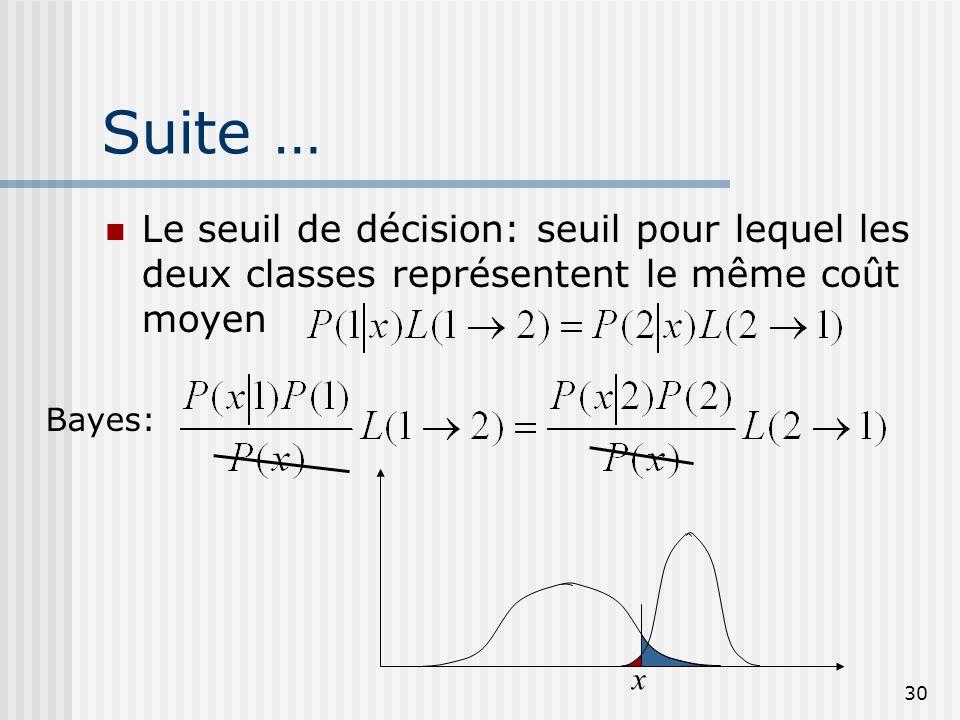 Suite … Le seuil de décision: seuil pour lequel les deux classes représentent le même coût moyen. Bayes: