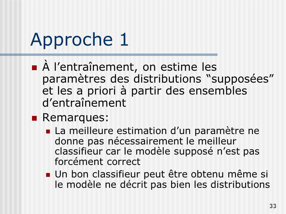 Approche 1 À l'entraînement, on estime les paramètres des distributions supposées et les a priori à partir des ensembles d'entraînement.