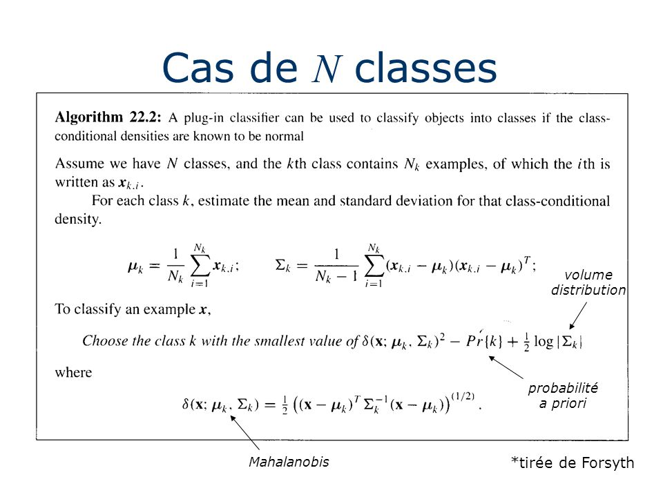 Cas de N classes *tirée de Forsyth volume distribution probabilité