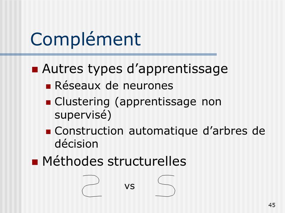 Complément Autres types d'apprentissage Méthodes structurelles