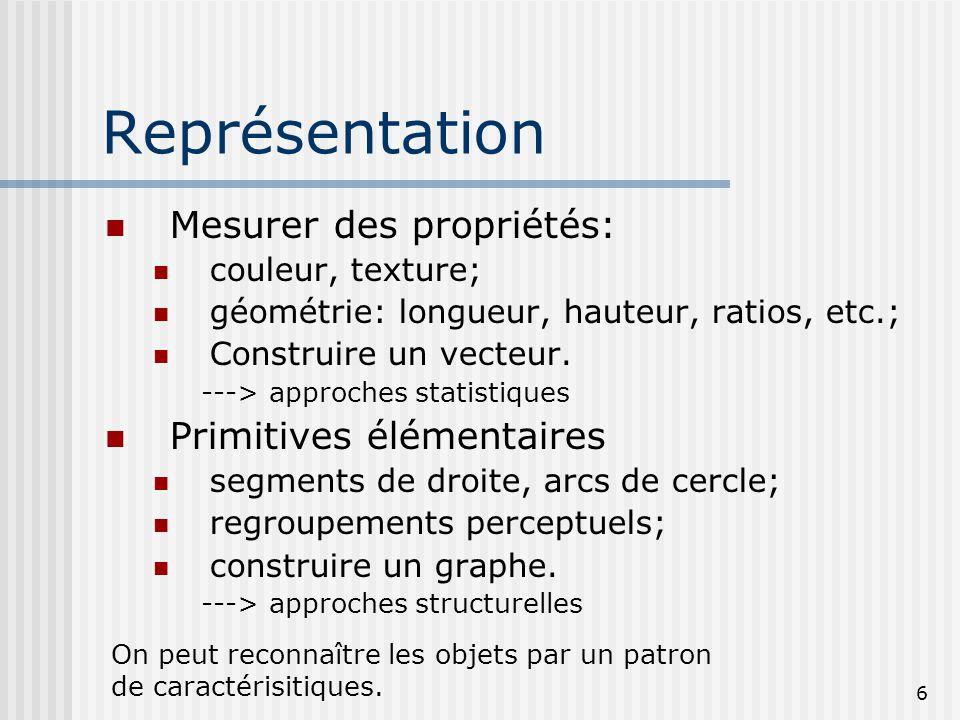 Représentation Mesurer des propriétés: Primitives élémentaires