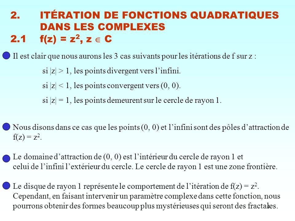 2. ITÉRATION DE FONCTIONS QUADRATIQUES. DANS LES COMPLEXES 2. 1