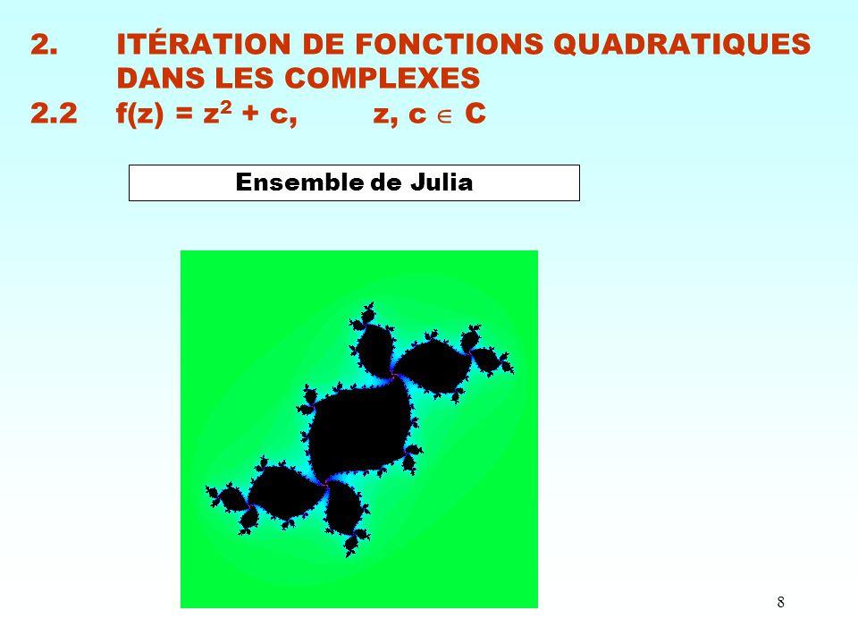 2. ITÉRATION DE FONCTIONS QUADRATIQUES. DANS LES COMPLEXES 2. 2