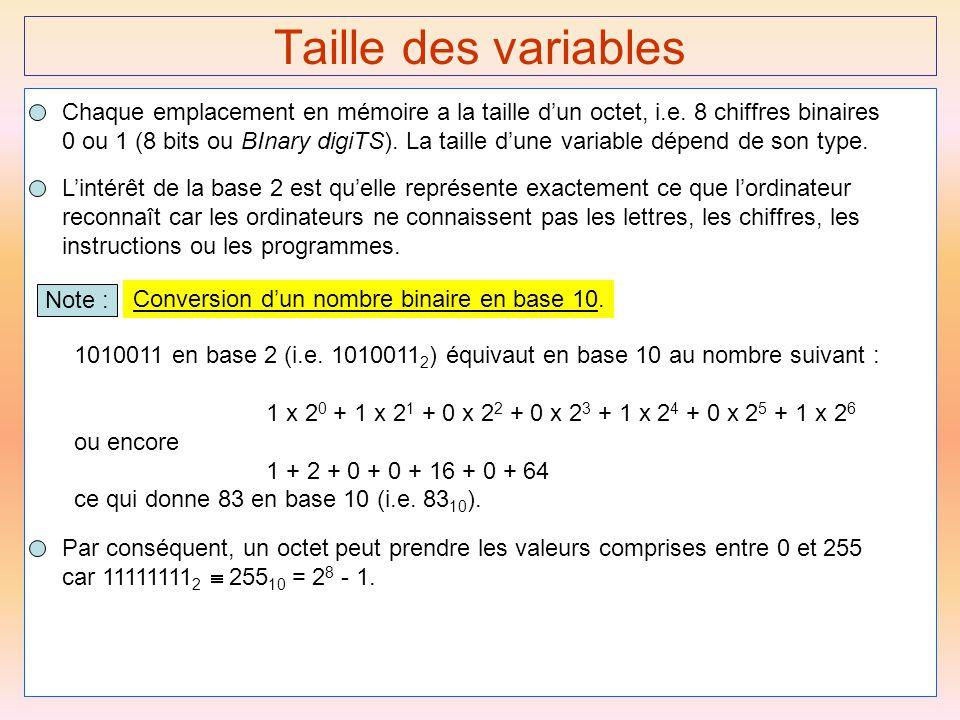 Taille des variables Chaque emplacement en mémoire a la taille d'un octet, i.e. 8 chiffres binaires.
