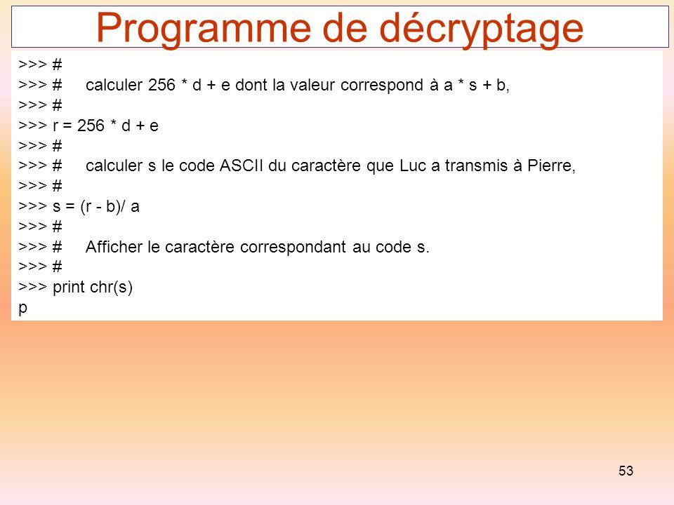 Programme de décryptage