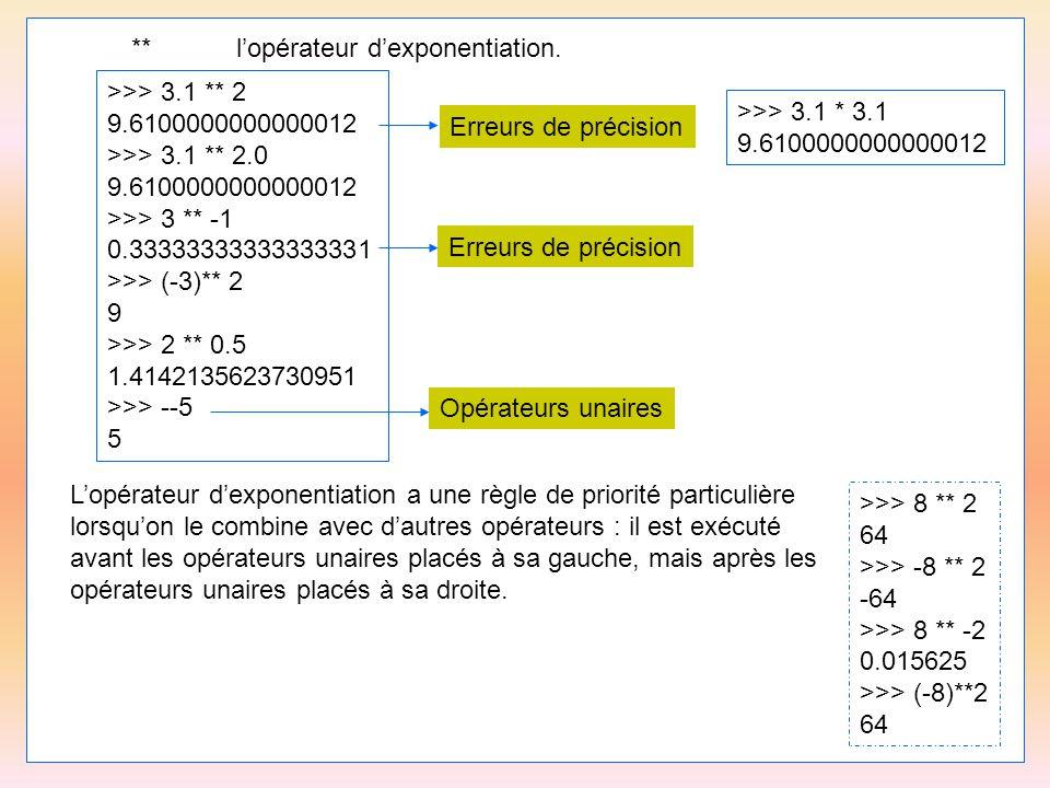 ** l'opérateur d'exponentiation.