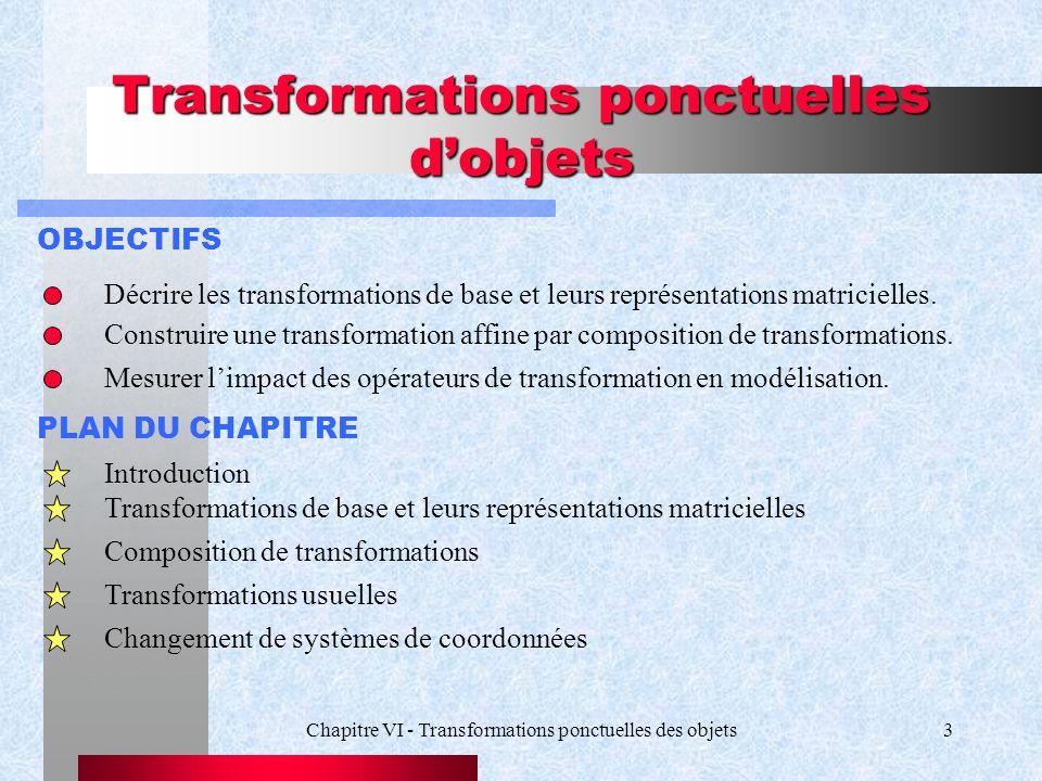 Transformations ponctuelles d'objets