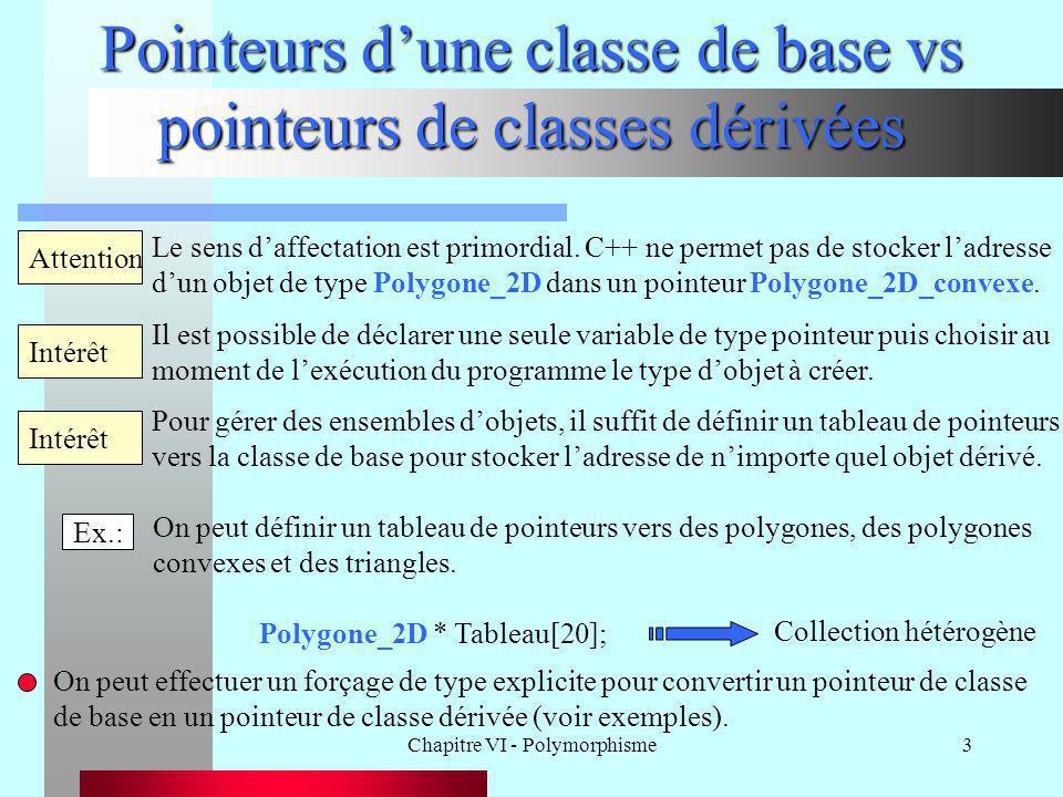 Pointeurs d'une classe de base vs pointeurs de classes dérivées